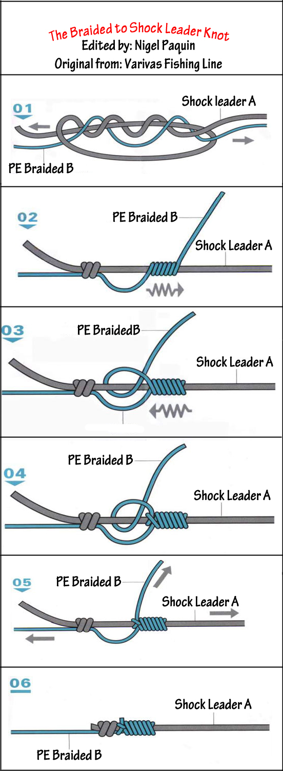 haywire twist tool instructions